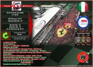 Previa al Gran Premio de Italia 2019 y su aniversario 70