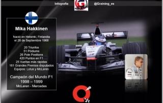 Un día como hoy en 1968 nació el doble Campeón del Mundo F1: Mika Hakkinen