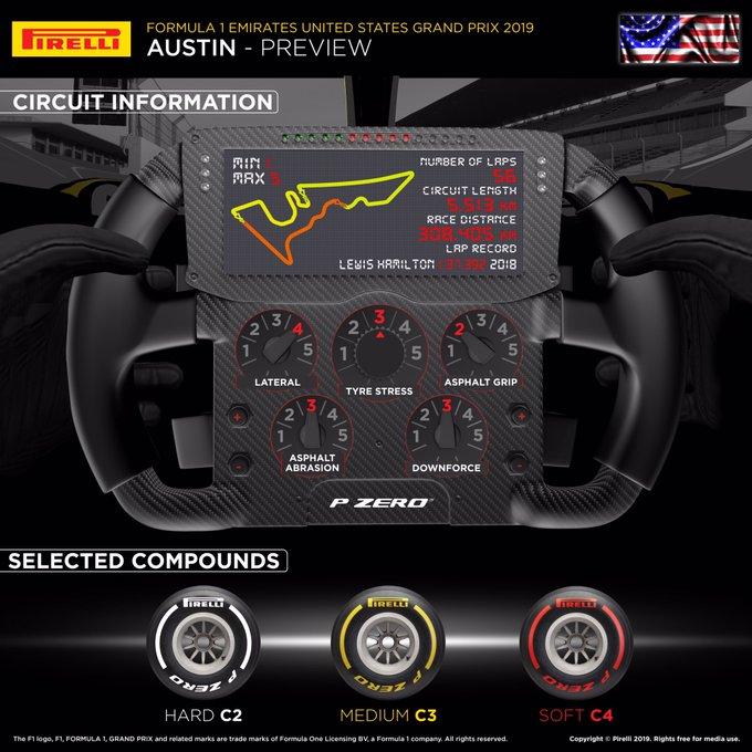 Previa al Gran Premio de Estados Unidos 2019