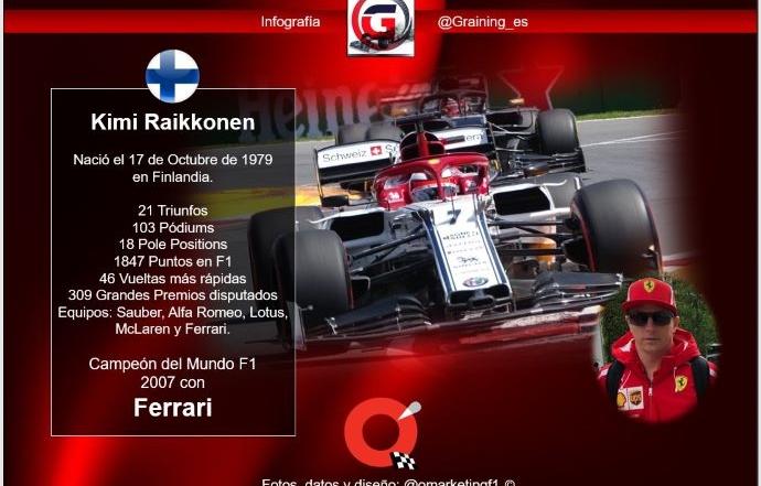 El último Campeón del Mundo con Ferrari cumple 40: Kimi Raikkonen, así de frío