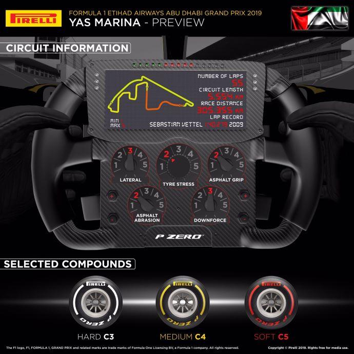Previa al Gran Premio de Abu Dabi 2019