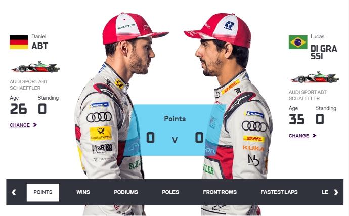 Head to Head en el website de Fórmula E