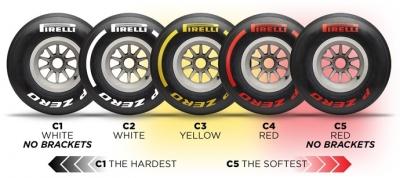 Cómo funciona el caucho en los neumáticos