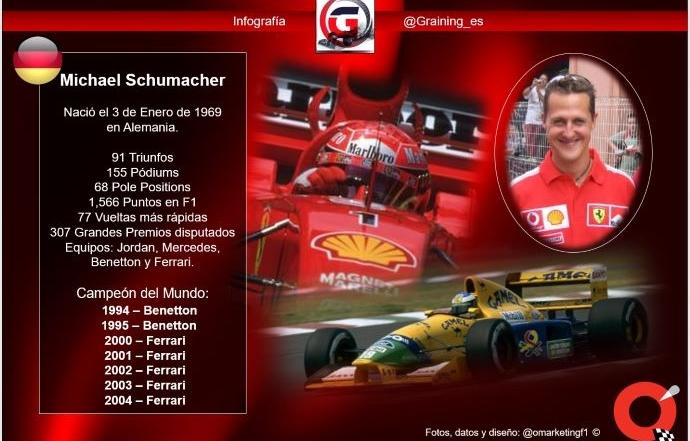 El máximo ganador en la historia de F1 sigue luchando… y cumpliendo