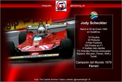 La vida de Jody Scheckter, Campeón Mundial que nació con la F1 en 1950 y único ganador con 6 llantas