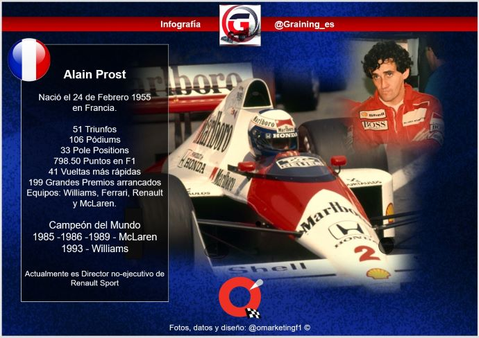 El Profesor de la F1 y Caballero de la Legión de Honor: Alain Prost cumple 65