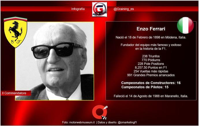 Un día como hoy en 1898 nació el fundador del equipo más famoso y exitoso en la historia de la F1: Il Commendatore