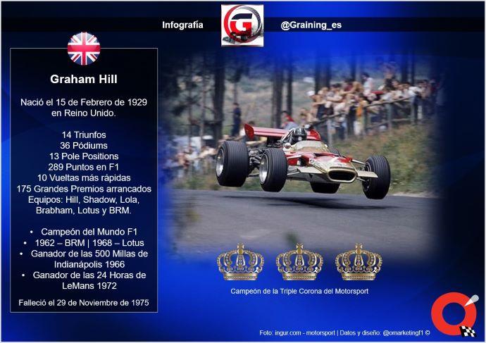 Un día como hoy en 1929 nació el ganador de la triple corona del motorsport: Graham Hill