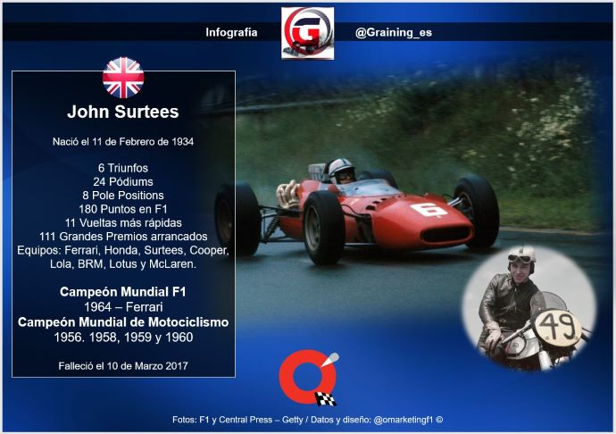 Un día como hoy en 1934 nació el único campeón mundial de 4 y 2 ruedas: John Surtees