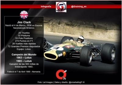 El Granjero escoces de la F1 y de los más grandes del motorsport celebra hoy en el cielo