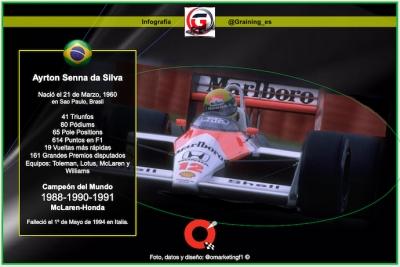 Hace 60 años nació un piloto sin miedo, sin limite y sin igual: Ayrton Senna