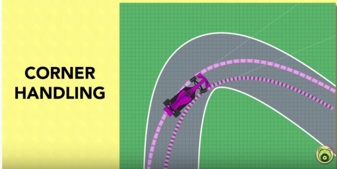 Técnica F1: El DAS de Mercedes, ¿cómo de beneficioso es en realidad?