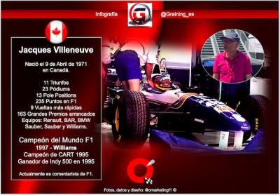 Jacques Villeneuve el Campeón del Mundo que porta apellido de un Campeón sin Corona cumple 49