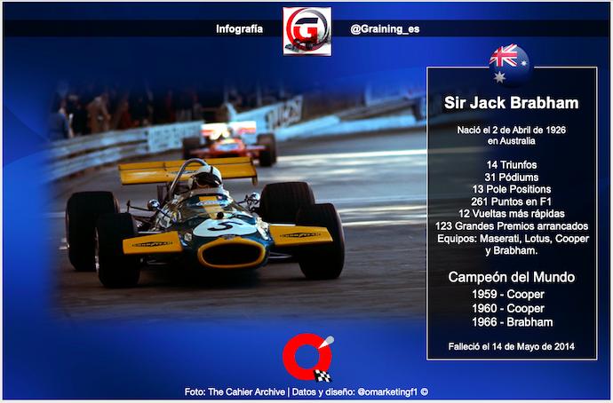 Un día como hoy en 1926 nació el Caballero del Automovilismo Sir Black Jack