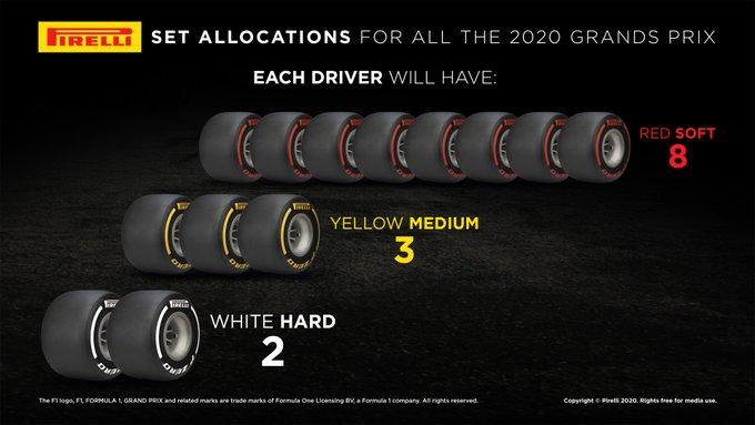 Previa al Gran Premio de Austria 2020 – Inicia la Temporada 71 de la Fórmula Uno