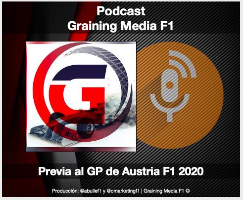 Podcast Graining Media F1 No. 42 – Previa al GP de Austria 2020