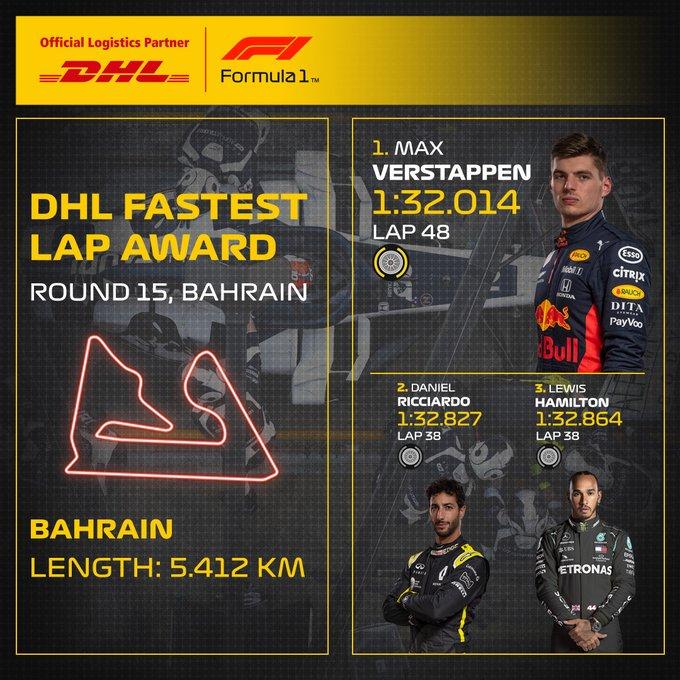 Reflejos del Gran Premio de Bahréin 2020
