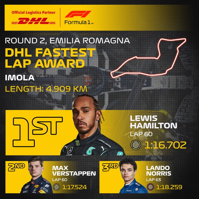 Reflejos del Gran Premio de Emilia Romagna 2021