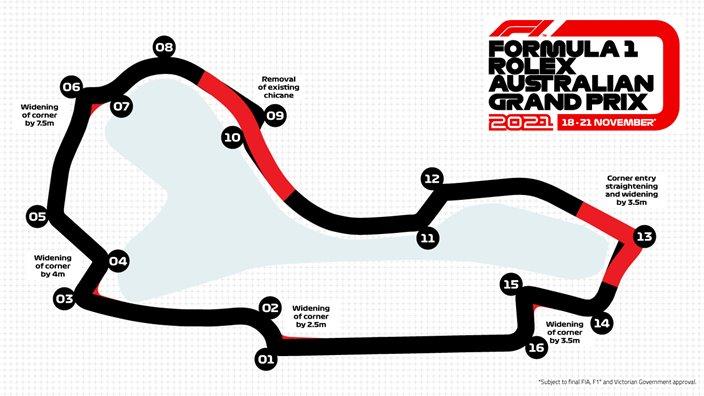 La F1 presenta el nuevo trazado de Albert Park: hasta cinco segundos más rápido