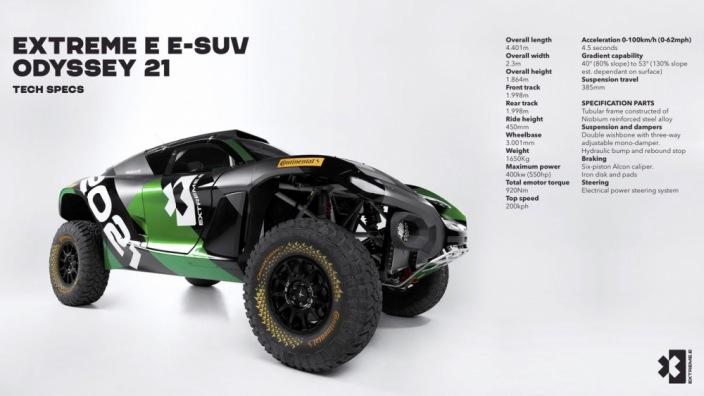 Extreme E y de porqué no es un Dakar eléctrico