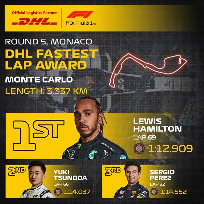Reflejos del GP de Mónaco 2021