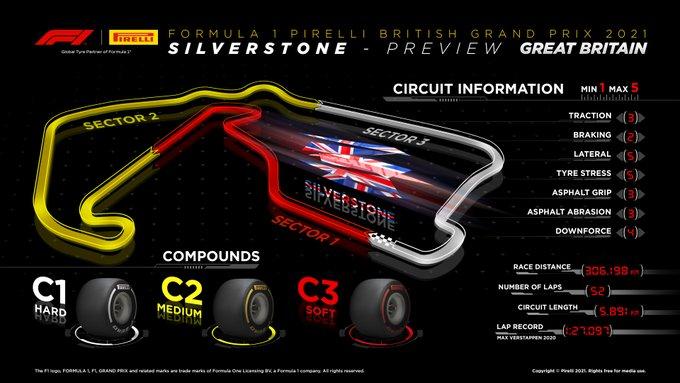 Previa al Gran Premio de Gran Bretaña 2021