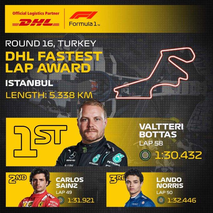 Reflejos del Gran Premio de Turquía 2021